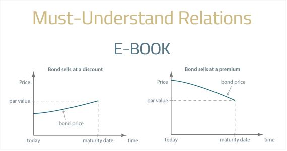 CFA Must-Understand Relations E-book
