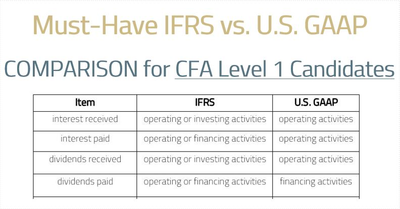 Must-Have IFRS vs. U.S. GAAP Comparison Level 1